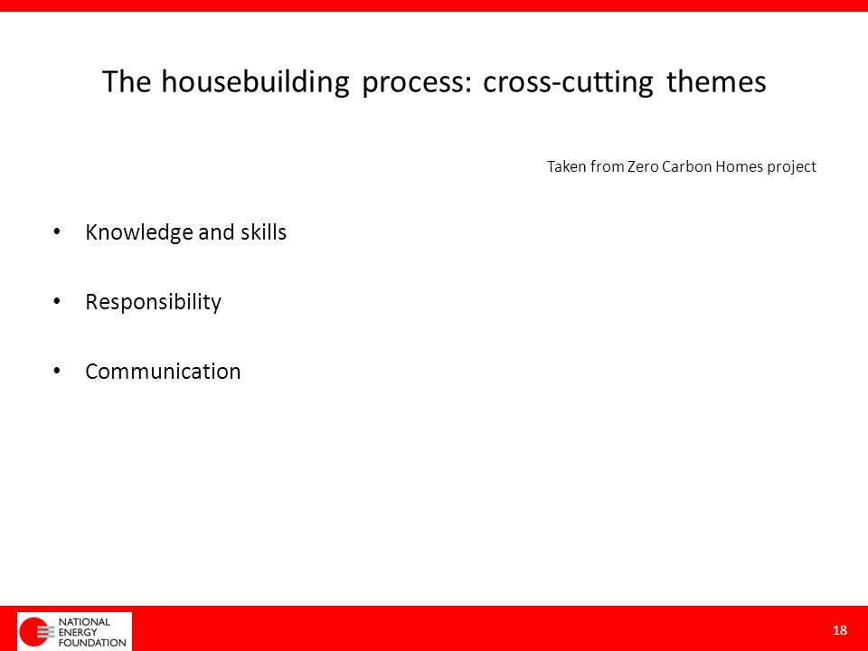 The housebuilding process: cross-cutting themes Taken from Zero Carbon Homes project Knowledge and skills Responsibility Communication 18