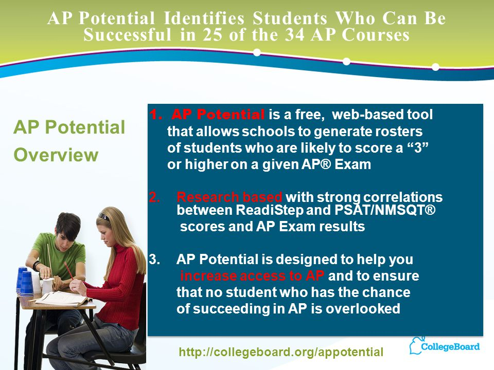 AP Potential Overview 1.