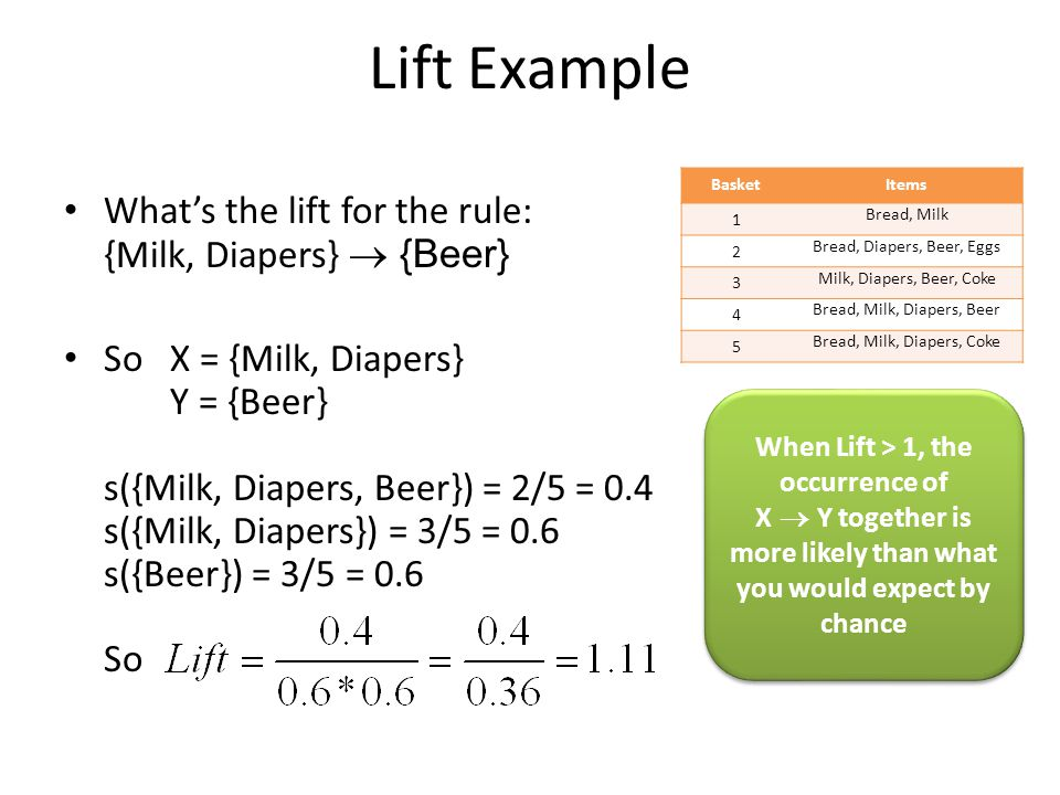 Lift Example What's the lift for the rule: {Milk, Diapers}  {Beer} So X = {Milk, Diapers} Y = {Beer} s({Milk, Diapers, Beer}) = 2/5 = 0.4 s({Milk, Di