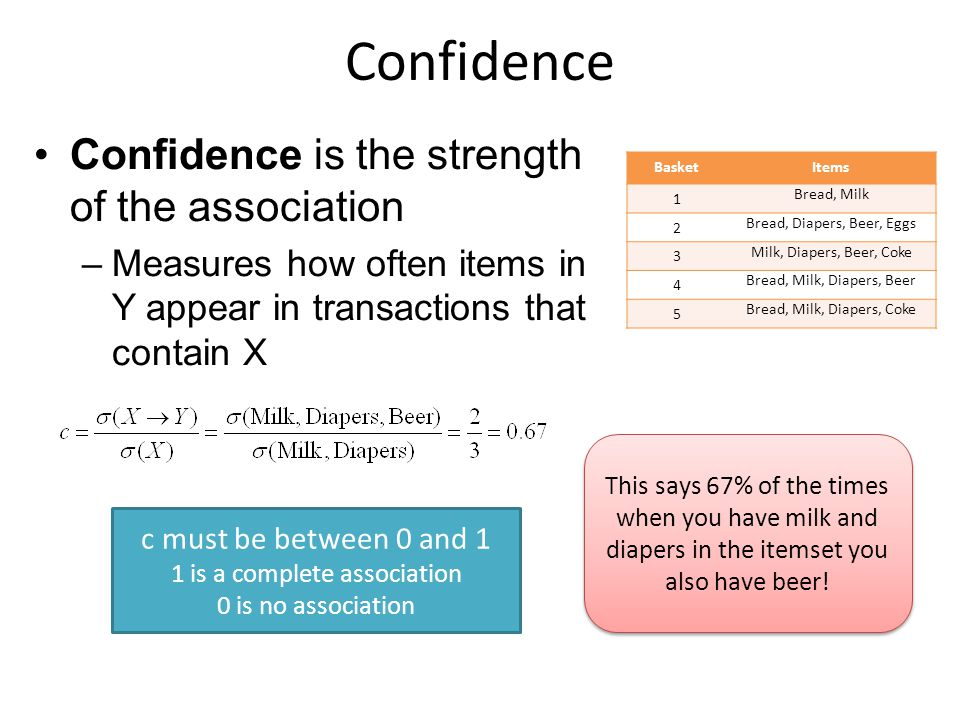 Confidence Confidence is the strength of the association –Measures how often items in Y appear in transactions that contain X BasketItems 1 Bread, Milk 2 Bread, Diapers, Beer, Eggs 3 Milk, Diapers, Beer, Coke 4 Bread, Milk, Diapers, Beer 5 Bread, Milk, Diapers, Coke This says 67% of the times when you have milk and diapers in the itemset you also have beer.