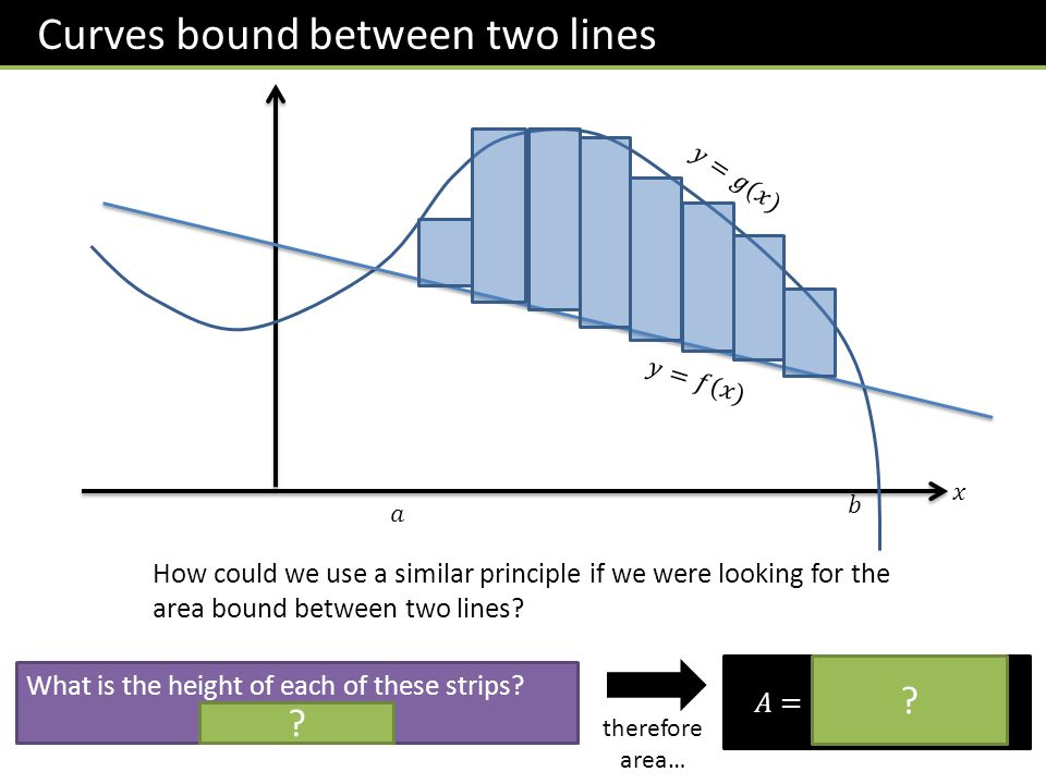 How could we use a similar principle if we were looking for the area bound between two lines? ? therefore area… ?