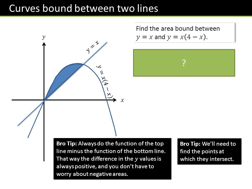 Curves bound between two lines Bro Tip: We'll need to find the points at which they intersect. ?