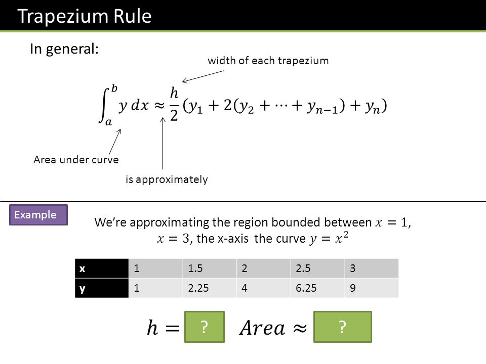 Trapezium Rule In general: width of each trapezium Area under curve is approximately x11.522.53 y12.2546.259 .