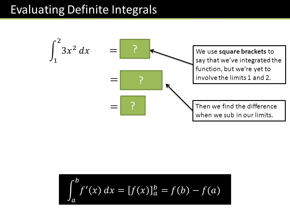 Evaluating Definite Integrals We use square brackets to say that we've integrated the function, but we're yet to involve the limits 1 and 2.