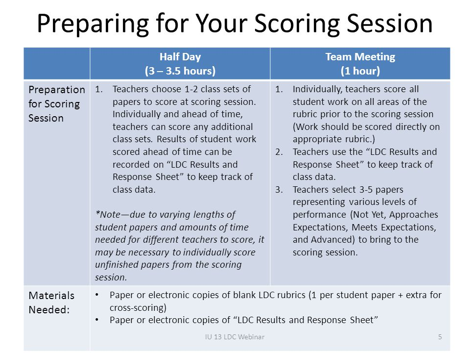 Preparing for Your Scoring Session Half Day (3 – 3.5 hours) Team Meeting (1 hour) Preparation for Scoring Session 1.Teachers choose 1-2 class sets of