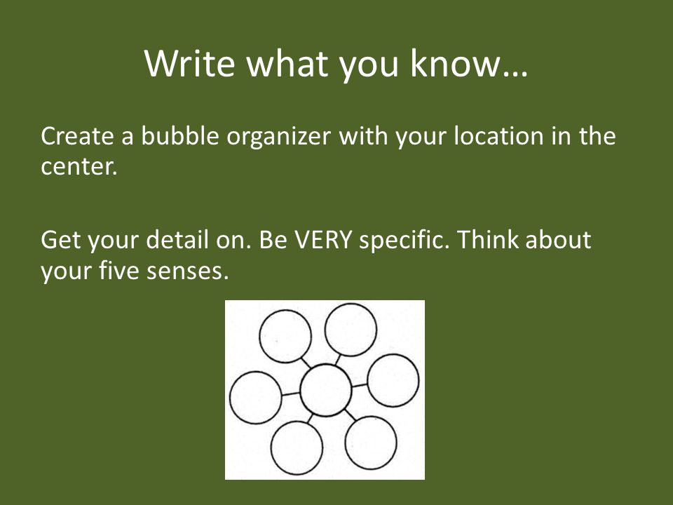 Write what you know… Create a bubble organizer with your location in the center.