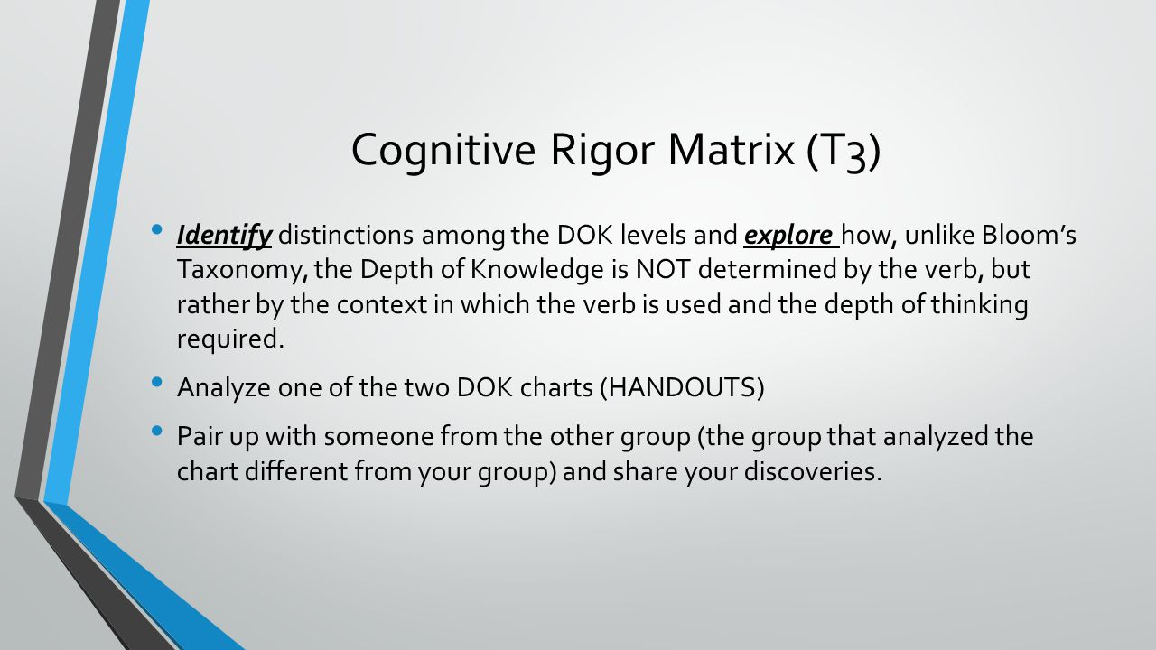 Cognitive Rigor Matrix (T3) Identify distinctions among the DOK levels and explore how, unlike Bloom's Taxonomy, the Depth of Knowledge is NOT determi