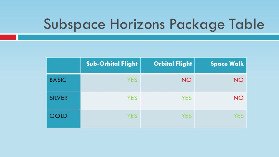 Subspace Horizons Package Table Sub-Orbital FlightOrbital FlightSpace Walk BASICYESNO SILVERYES NO GOLDYES
