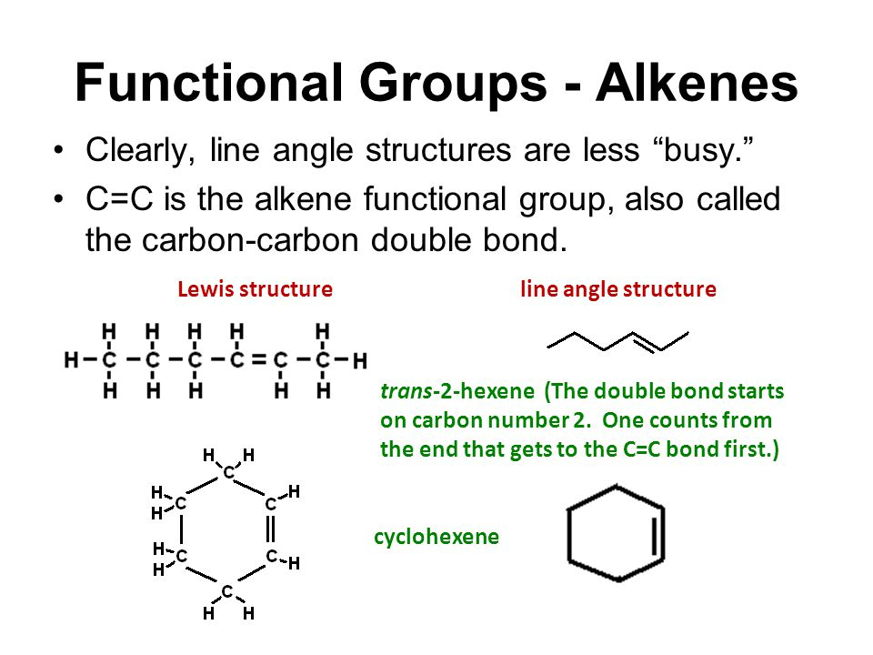 Functional Groups - Alkenes Clearly, line angle structures are less busy. C=C is the alkene functional group, also called the carbon-carbon double bond.