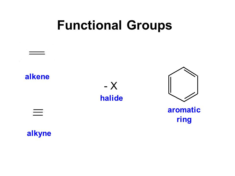 Functional Groups alkene alkyne halide - X aromatic ring