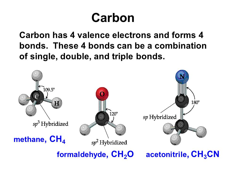 Carbon Carbon has 4 valence electrons and forms 4 bonds.