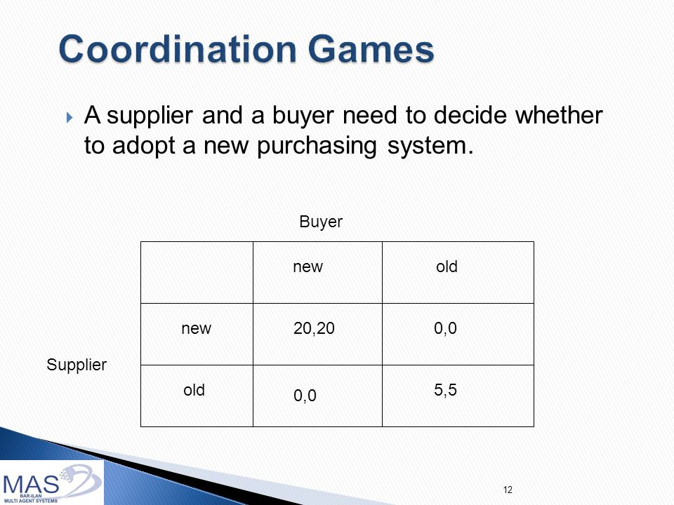  A supplier and a buyer need to decide whether to adopt a new purchasing system.
