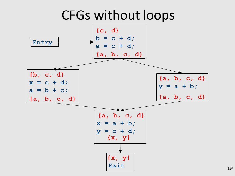 CFGs without loops 126 Exit x = a + b; y = c + d; y = a + b; x = c + d; a = b + c; b = c + d; e = c + d; Entry {x, y} {a, b, c, d} {b, c, d} {a, b, c, d} {c, d}