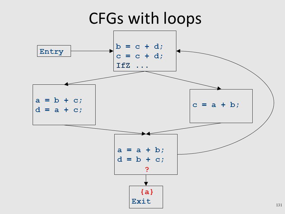 CFGs with loops 131 Exit a = a + b; d = b + c; c = a + b; a = b + c; d = a + c; b = c + d; c = c + d; IfZ...