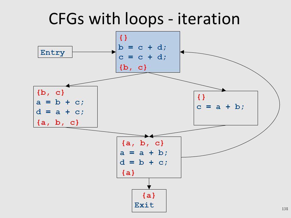 CFGs with loops - iteration 138 Exit a = a + b; d = b + c; c = a + b; a = b + c; d = a + c; b = c + d; c = c + d; Entry {a} {} {b, c} {} {a, b, c} {a} {a, b, c} {b, c}