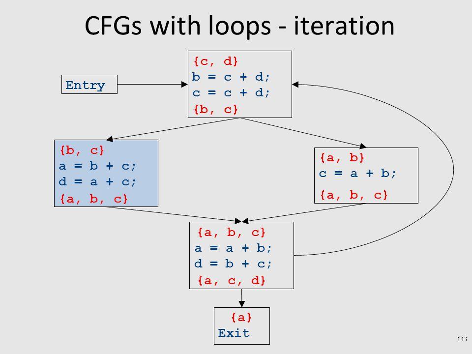 CFGs with loops - iteration 143 Exit a = a + b; d = b + c; c = a + b; a = b + c; d = a + c; b = c + d; c = c + d; Entry {a} {a, b} {b, c} {c, d} {a, b, c} {a, c, d} {a, b, c} {b, c} {a, b, c}