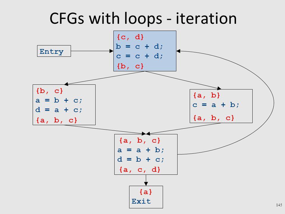 CFGs with loops - iteration 145 Exit a = a + b; d = b + c; c = a + b; a = b + c; d = a + c; b = c + d; c = c + d; Entry {a} {a, b} {b, c} {c, d} {a, b, c} {a, c, d} {a, b, c} {b, c} {a, b, c}