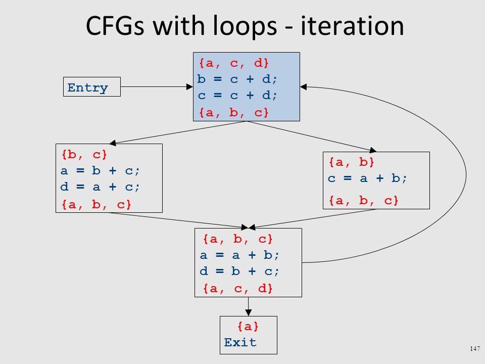CFGs with loops - iteration 147 Exit a = a + b; d = b + c; c = a + b; a = b + c; d = a + c; b = c + d; c = c + d; Entry {a} {a, b} {b, c} {a, c, d} {a, b, c} {a, c, d} {a, b, c}