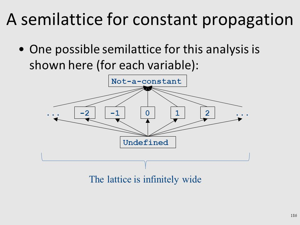 A semilattice for constant propagation One possible semilattice for this analysis is shown here (for each variable): 186 Undefined 0-212...