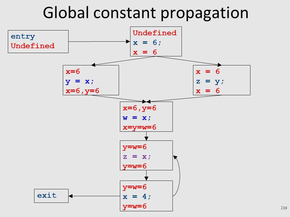 Global constant propagation 216 exit y=w=6 x = 4; y=w=6 y=w=6 z = x; y=w=6 x=6,y=6 w = x; x=y=w=6 x=6 y = x; x=6,y=6 x = 6 z = y; x = 6 Undefined x = 6; x = 6 entry Undefined