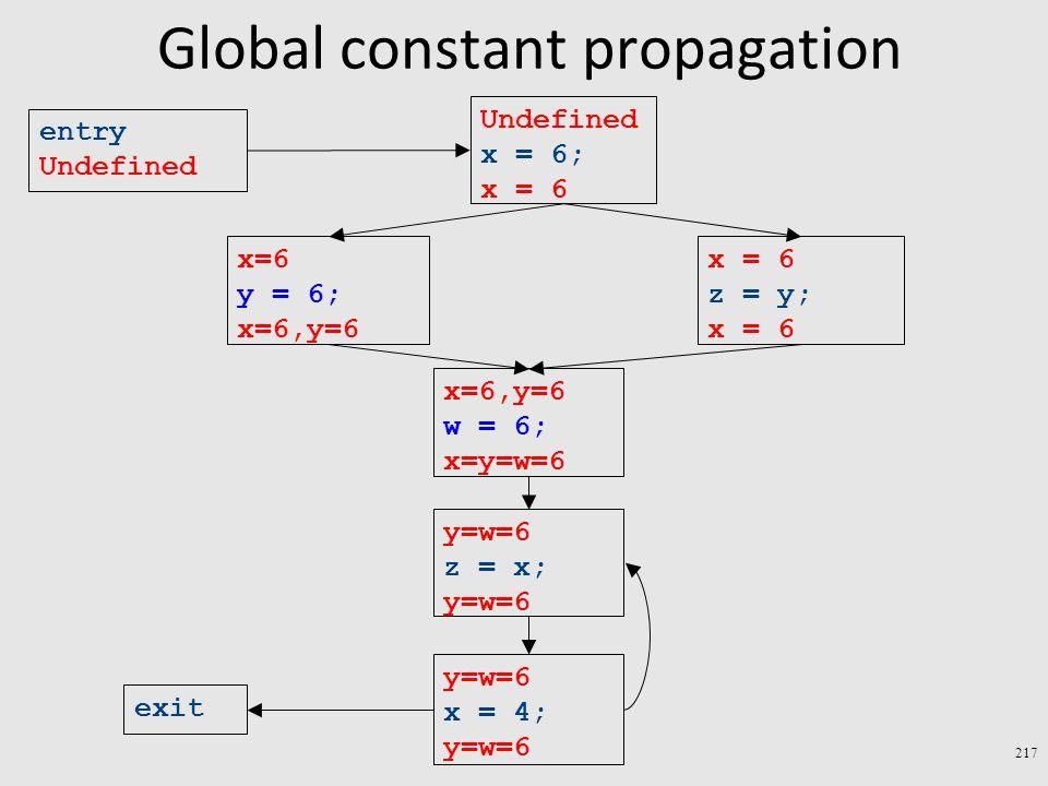 Global constant propagation 217 exit y=w=6 x = 4; y=w=6 y=w=6 z = x; y=w=6 x=6,y=6 w = 6; x=y=w=6 x=6 y = 6; x=6,y=6 x = 6 z = y; x = 6 Undefined x = 6; x = 6 entry Undefined
