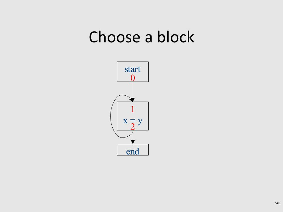 Choose a block 240 start end x = y 2 0 1