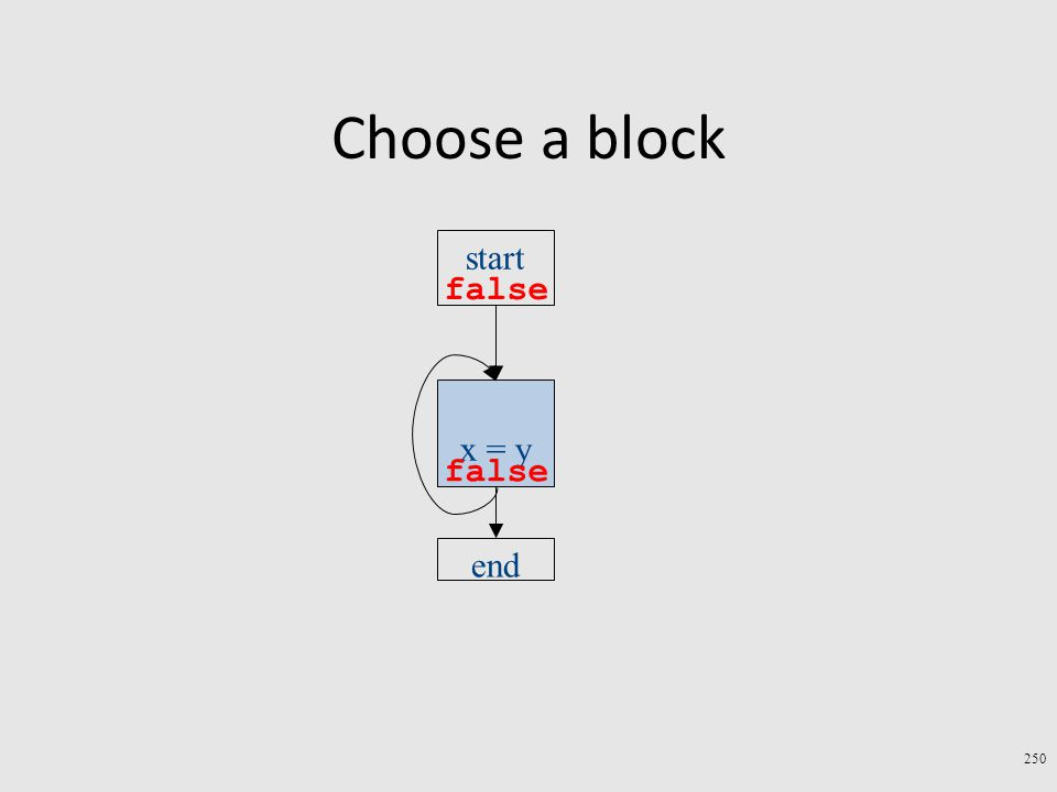 Choose a block 250 start end x = y false