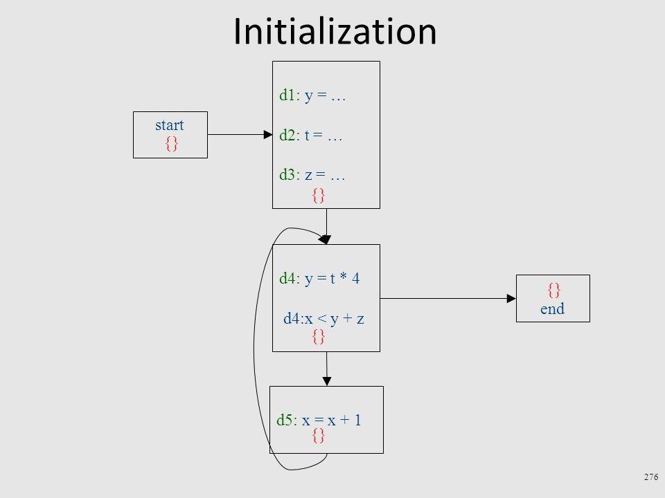 Initialization 276 d4: y = t * 4 d4:x < y + z d5: x = x + 1 start d1: y = … d2: t = … d3: z = … {} end {}