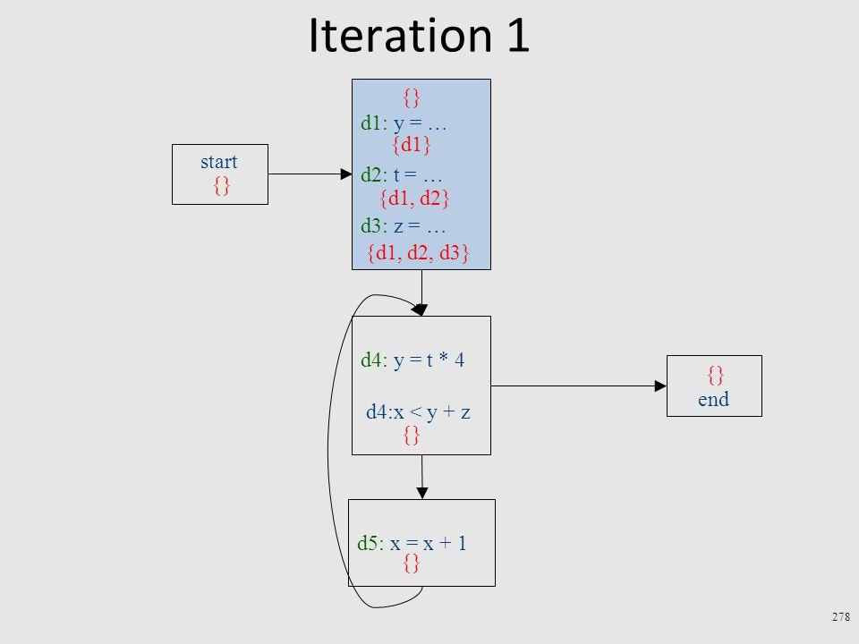 Iteration 1 278 d4: y = t * 4 d4:x < y + z d5: x = x + 1 start d1: y = … d2: t = … d3: z = … {} {d1} {d1, d2} {d1, d2, d3} end {}