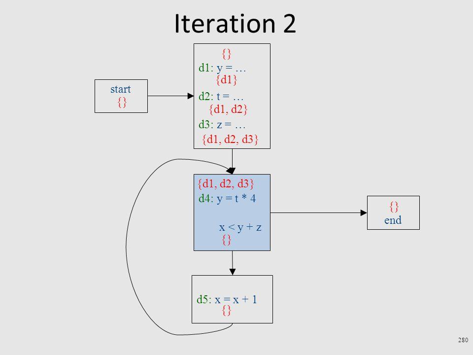 Iteration 2 280 d4: y = t * 4 x < y + z end d5: x = x + 1 start d1: y = … d2: t = … d3: z = … {} {d1, d2, d3} {} {d1} {d1, d2} {d1, d2, d3} {}
