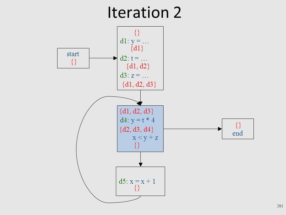 Iteration 2 281 d4: y = t * 4 x < y + z end d5: x = x + 1 start d1: y = … d2: t = … d3: z = … {} {d1, d2, d3} {} {d1} {d1, d2} {d1, d2, d3} {d2, d3, d4} {}