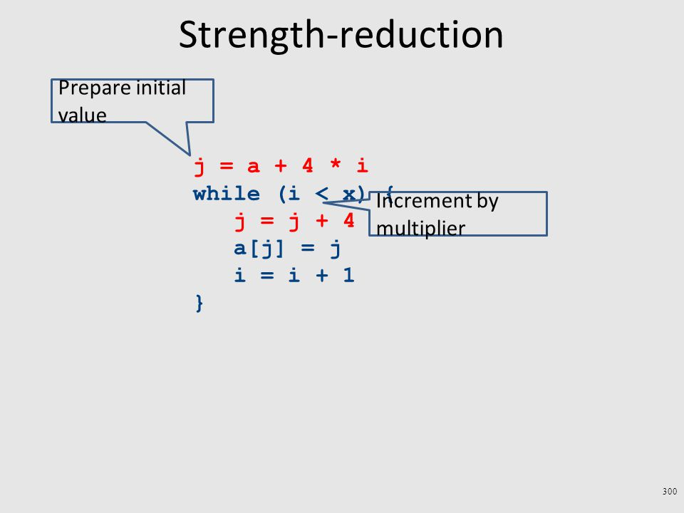 Strength-reduction 300 j = a + 4 * i while (i < x) { j = j + 4 a[j] = j i = i + 1 } Prepare initial value Increment by multiplier