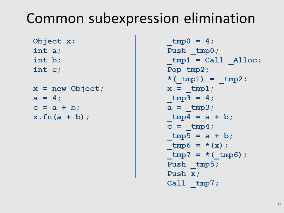 Common subexpression elimination Object x; int a; int b; int c; x = new Object; a = 4; c = a + b; x.fn(a + b); _tmp0 = 4; Push _tmp0; _tmp1 = Call _Alloc; Pop tmp2; *(_tmp1) = _tmp2; x = _tmp1; _tmp3 = 4; a = _tmp3; _tmp4 = a + b; c = _tmp4; _tmp5 = a + b; _tmp6 = *(x); _tmp7 = *(_tmp6); Push _tmp5; Push x; Call _tmp7; 35