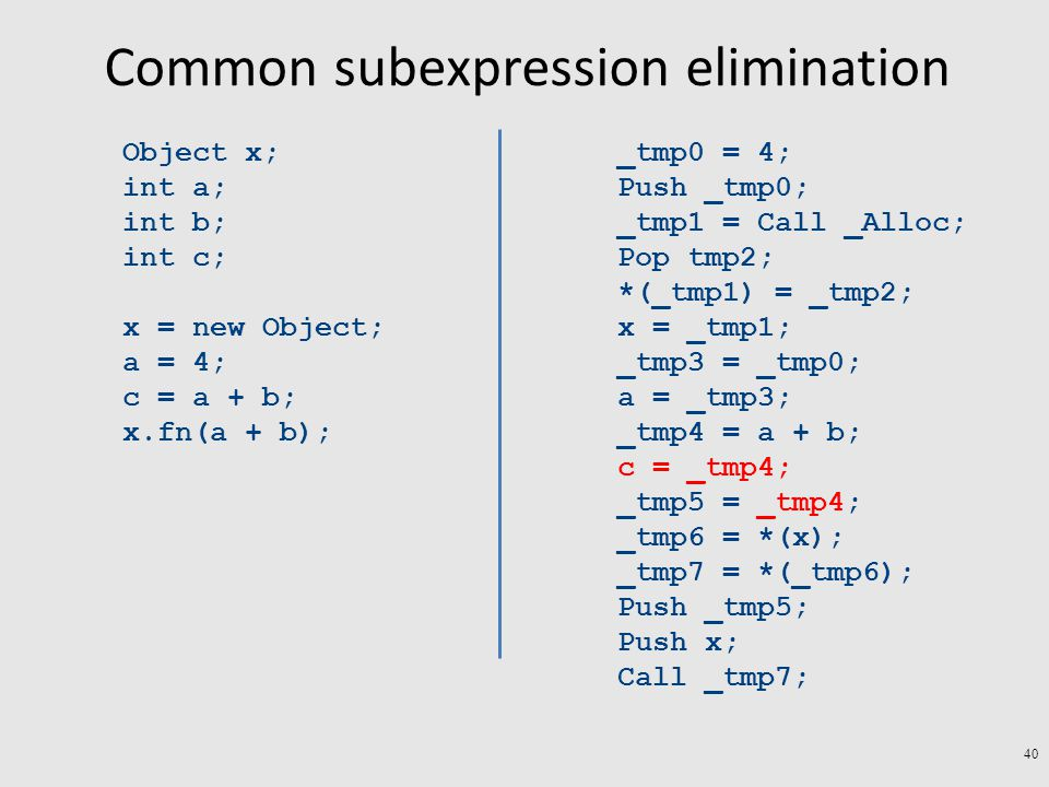 Common subexpression elimination Object x; int a; int b; int c; x = new Object; a = 4; c = a + b; x.fn(a + b); _tmp0 = 4; Push _tmp0; _tmp1 = Call _Alloc; Pop tmp2; *(_tmp1) = _tmp2; x = _tmp1; _tmp3 = _tmp0; a = _tmp3; _tmp4 = a + b; c = _tmp4; _tmp5 = _tmp4; _tmp6 = *(x); _tmp7 = *(_tmp6); Push _tmp5; Push x; Call _tmp7; 40