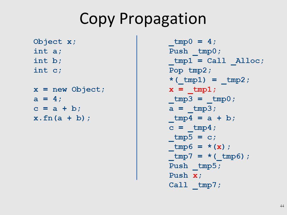 Copy Propagation Object x; int a; int b; int c; x = new Object; a = 4; c = a + b; x.fn(a + b); _tmp0 = 4; Push _tmp0; _tmp1 = Call _Alloc; Pop tmp2; *(_tmp1) = _tmp2; x = _tmp1; _tmp3 = _tmp0; a = _tmp3; _tmp4 = a + b; c = _tmp4; _tmp5 = c; _tmp6 = *(x); _tmp7 = *(_tmp6); Push _tmp5; Push x; Call _tmp7; 44