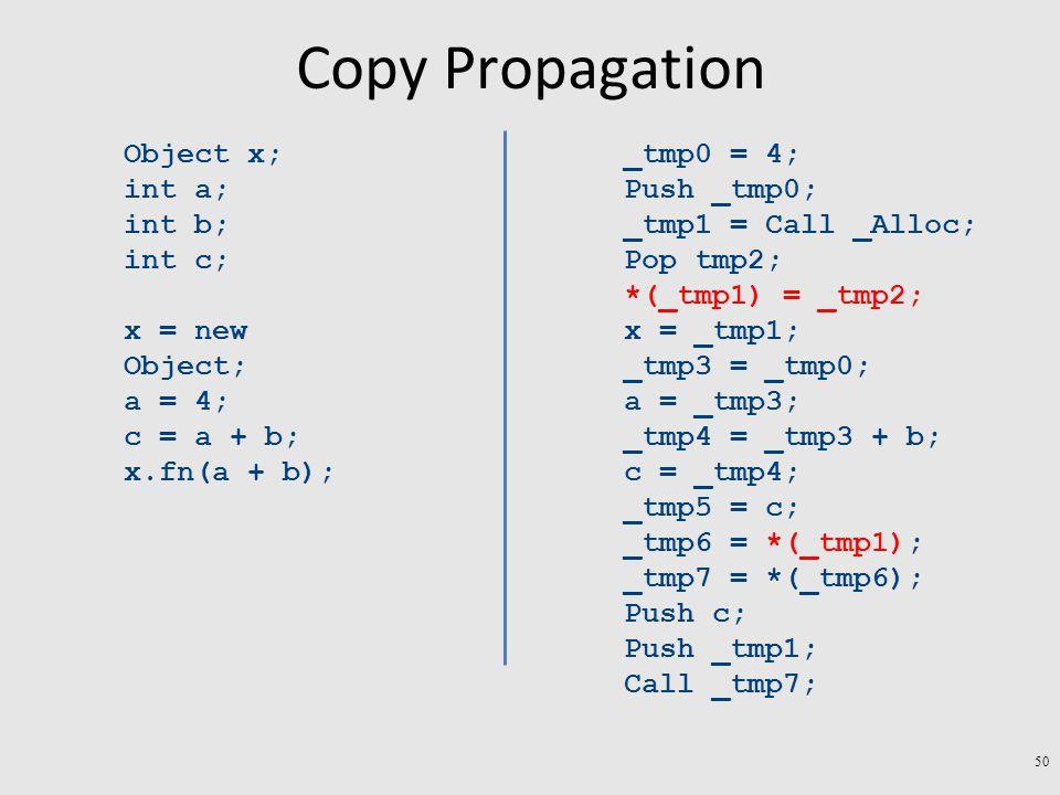 Copy Propagation Object x; int a; int b; int c; x = new Object; a = 4; c = a + b; x.fn(a + b); _tmp0 = 4; Push _tmp0; _tmp1 = Call _Alloc; Pop tmp2; *(_tmp1) = _tmp2; x = _tmp1; _tmp3 = _tmp0; a = _tmp3; _tmp4 = _tmp3 + b; c = _tmp4; _tmp5 = c; _tmp6 = *(_tmp1); _tmp7 = *(_tmp6); Push c; Push _tmp1; Call _tmp7; 50