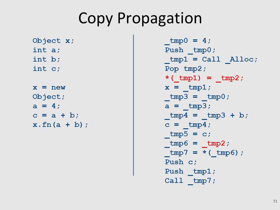 Copy Propagation Object x; int a; int b; int c; x = new Object; a = 4; c = a + b; x.fn(a + b); _tmp0 = 4; Push _tmp0; _tmp1 = Call _Alloc; Pop tmp2; *(_tmp1) = _tmp2; x = _tmp1; _tmp3 = _tmp0; a = _tmp3; _tmp4 = _tmp3 + b; c = _tmp4; _tmp5 = c; _tmp6 = _tmp2; _tmp7 = *(_tmp6); Push c; Push _tmp1; Call _tmp7; 51