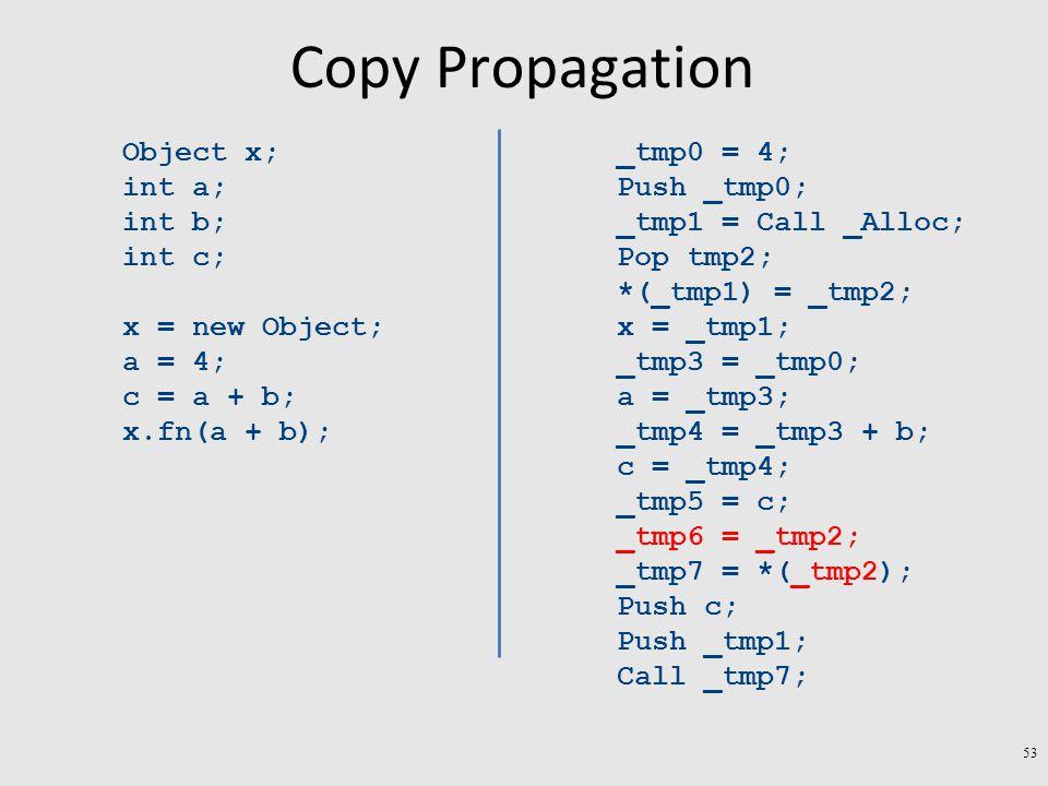 Copy Propagation Object x; int a; int b; int c; x = new Object; a = 4; c = a + b; x.fn(a + b); _tmp0 = 4; Push _tmp0; _tmp1 = Call _Alloc; Pop tmp2; *(_tmp1) = _tmp2; x = _tmp1; _tmp3 = _tmp0; a = _tmp3; _tmp4 = _tmp3 + b; c = _tmp4; _tmp5 = c; _tmp6 = _tmp2; _tmp7 = *(_tmp2); Push c; Push _tmp1; Call _tmp7; 53