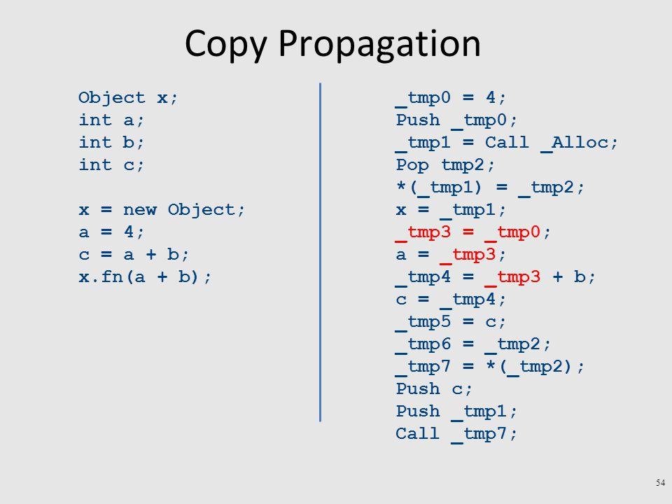 Copy Propagation _tmp0 = 4; Push _tmp0; _tmp1 = Call _Alloc; Pop tmp2; *(_tmp1) = _tmp2; x = _tmp1; _tmp3 = _tmp0; a = _tmp3; _tmp4 = _tmp3 + b; c = _tmp4; _tmp5 = c; _tmp6 = _tmp2; _tmp7 = *(_tmp2); Push c; Push _tmp1; Call _tmp7; 54 Object x; int a; int b; int c; x = new Object; a = 4; c = a + b; x.fn(a + b);