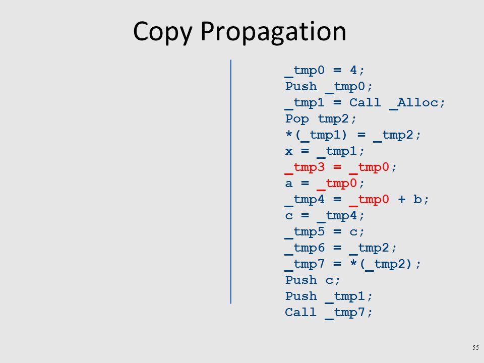 Copy Propagation _tmp0 = 4; Push _tmp0; _tmp1 = Call _Alloc; Pop tmp2; *(_tmp1) = _tmp2; x = _tmp1; _tmp3 = _tmp0; a = _tmp0; _tmp4 = _tmp0 + b; c = _tmp4; _tmp5 = c; _tmp6 = _tmp2; _tmp7 = *(_tmp2); Push c; Push _tmp1; Call _tmp7; 55