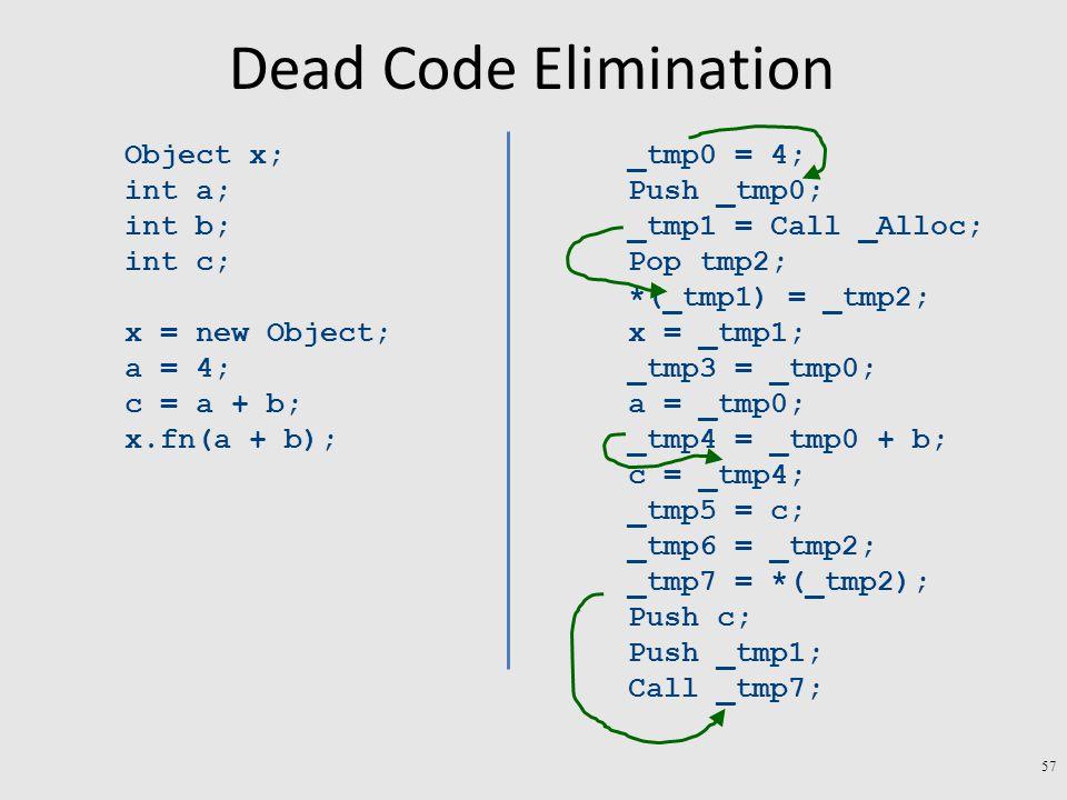 Dead Code Elimination Object x; int a; int b; int c; x = new Object; a = 4; c = a + b; x.fn(a + b); _tmp0 = 4; Push _tmp0; _tmp1 = Call _Alloc; Pop tmp2; *(_tmp1) = _tmp2; x = _tmp1; _tmp3 = _tmp0; a = _tmp0; _tmp4 = _tmp0 + b; c = _tmp4; _tmp5 = c; _tmp6 = _tmp2; _tmp7 = *(_tmp2); Push c; Push _tmp1; Call _tmp7; 57