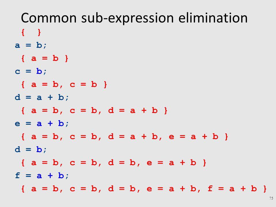 Common sub-expression elimination 75 a = b; c = b; d = a + b; e = a + b; d = b; f = a + b; { a = b, c = b, d = b, e = a + b } { a = b, c = b, d = a + b, e = a + b } { a = b, c = b, d = a + b } { a = b, c = b } { a = b } { } { a = b, c = b, d = b, e = a + b, f = a + b }