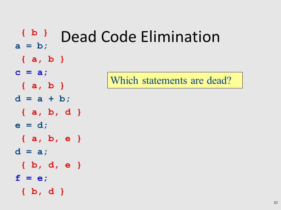 Dead Code Elimination a = b; c = a; d = a + b; e = d; d = a; f = e; { b, d, e } { a, b, e } { a, b, d } { a, b } { b } { b, d } Which statements are dead.