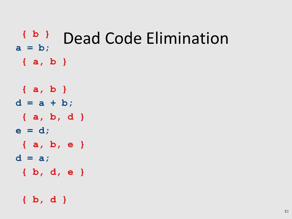 Dead Code Elimination a = b; d = a + b; e = d; d = a; { b, d, e } { a, b, e } { a, b, d } { a, b } { b } { b, d } 81