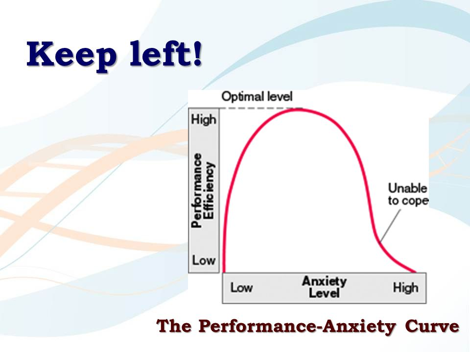 The Performance-Anxiety Curve Keep left!