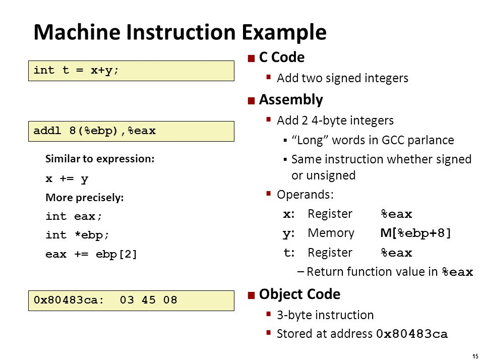 "Carnegie Mellon 15 Machine Instruction Example C Code  Add two signed integers Assembly  Add 2 4-byte integers  ""Long"" words in GCC parlance  Same"