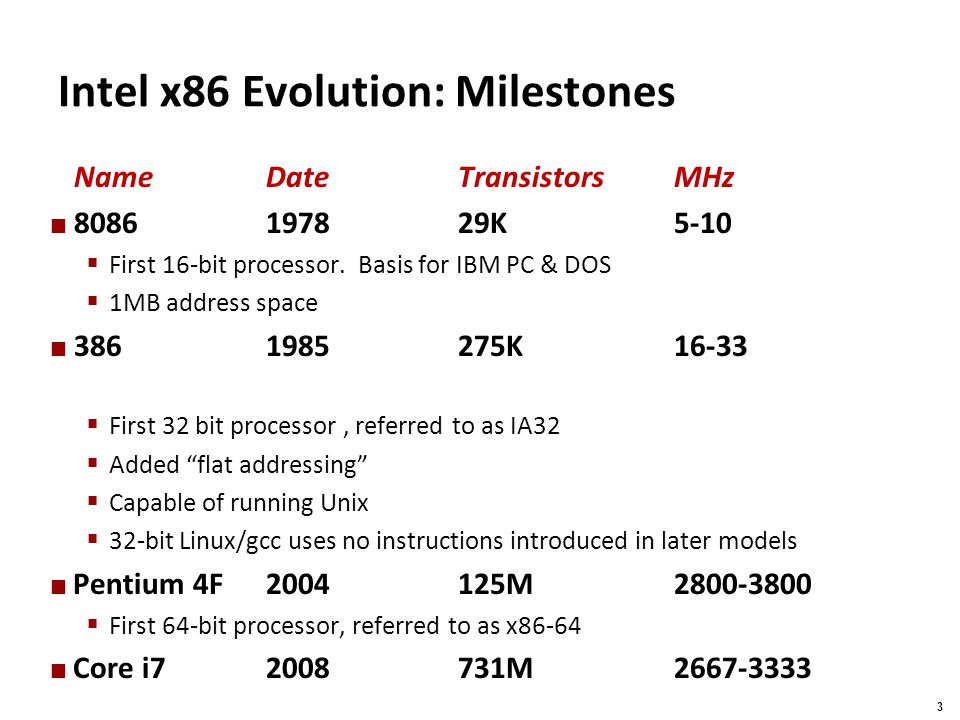 Carnegie Mellon 3 Intel x86 Evolution: Milestones NameDateTransistorsMHz 8086197829K5-10  First 16-bit processor. Basis for IBM PC & DOS  1MB addres