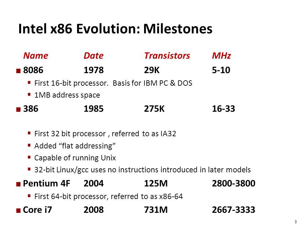 Carnegie Mellon 4 Intel x86 Processors, contd.