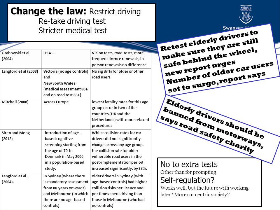 Change the law: Restrict driving Re-take driving test Stricter medical test No to extra tests Other than for prompting Self-regulation.