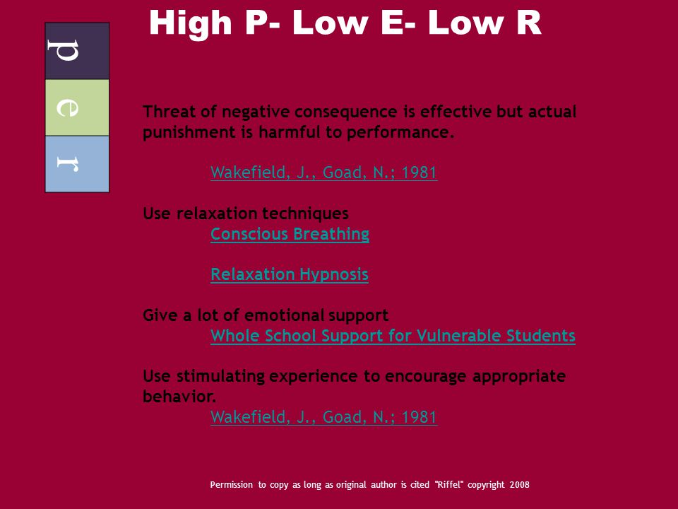High P- Low E- Low R p e r Permission to copy as long as original author is cited Riffel copyright 2008 Threat of negative consequence is effective but actual punishment is harmful to performance.